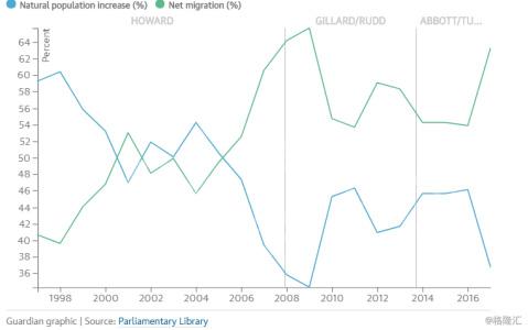 澳大利亚房价疯涨55年,终于崩了302.jpg