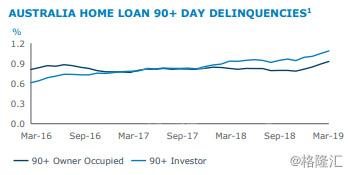 澳大利亚房价疯涨55年,终于崩了2070.jpg