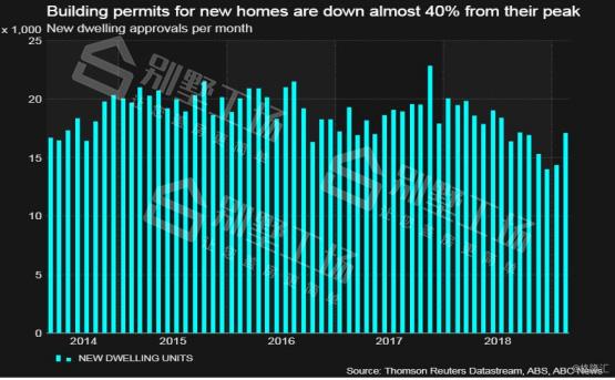 澳大利亚房价疯涨55年,终于崩了2535.jpg
