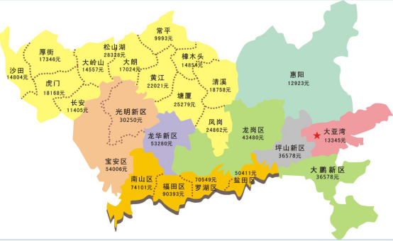 2019年深圳房价新政策2