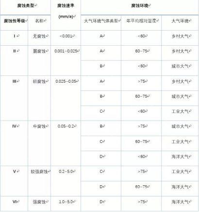 农村重钢结构自建房施工疑问集锦(建议收藏)322.jpg