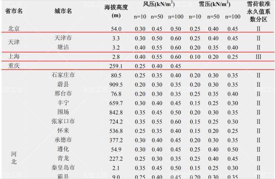 农村重钢结构自建房施工疑问集锦(建议收藏)1382.jpg